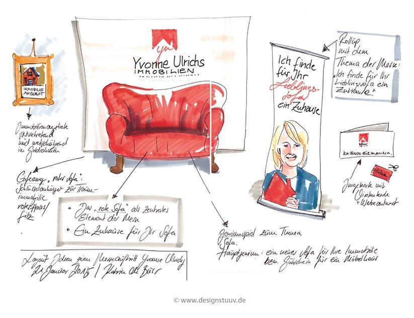 Skizze der Konzeption Branding Yvonne Ulrichs