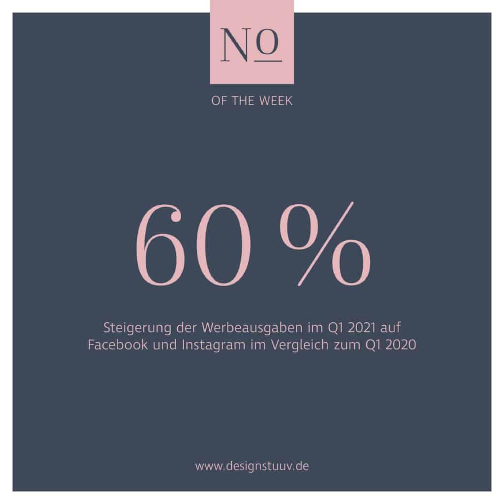 No. og the Week Werbeausgaben